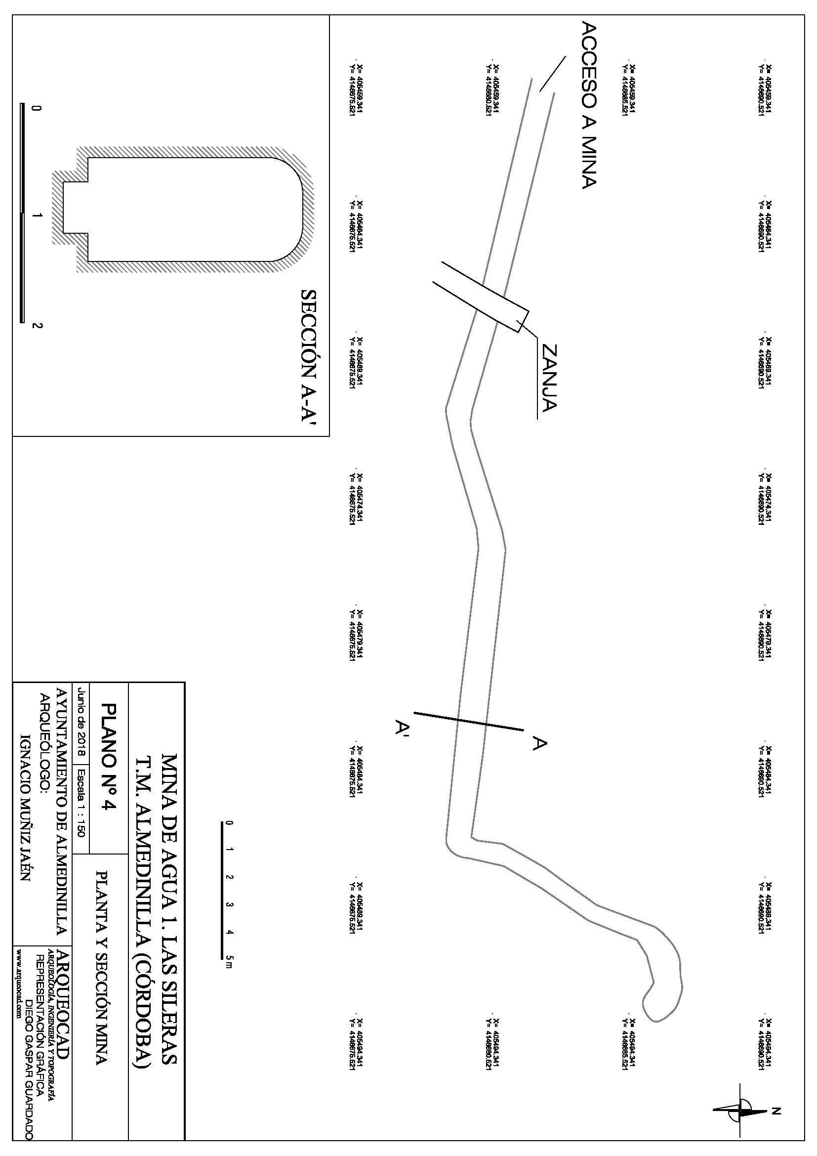 plano 4 plantab
